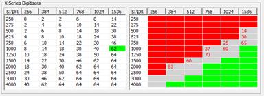 VSP string planner